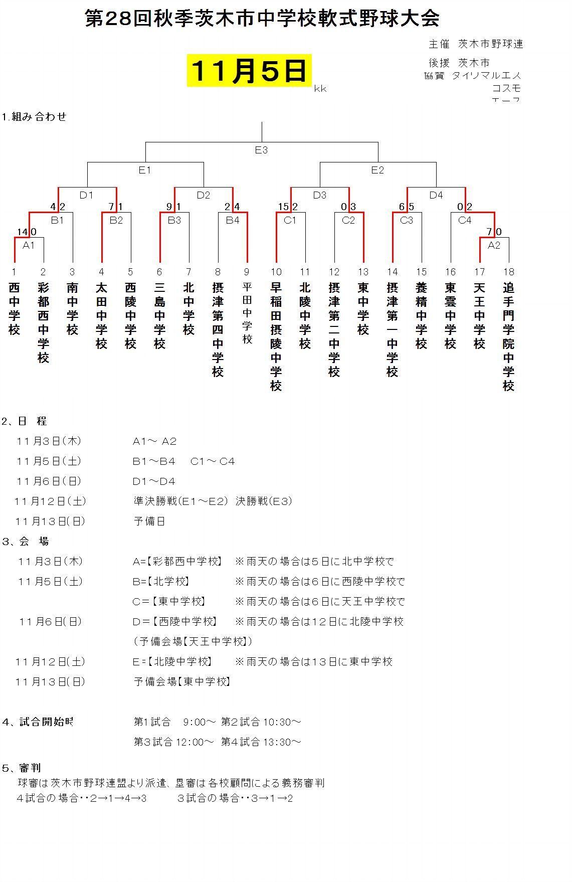 11月5日試合結果中学生秋季大会