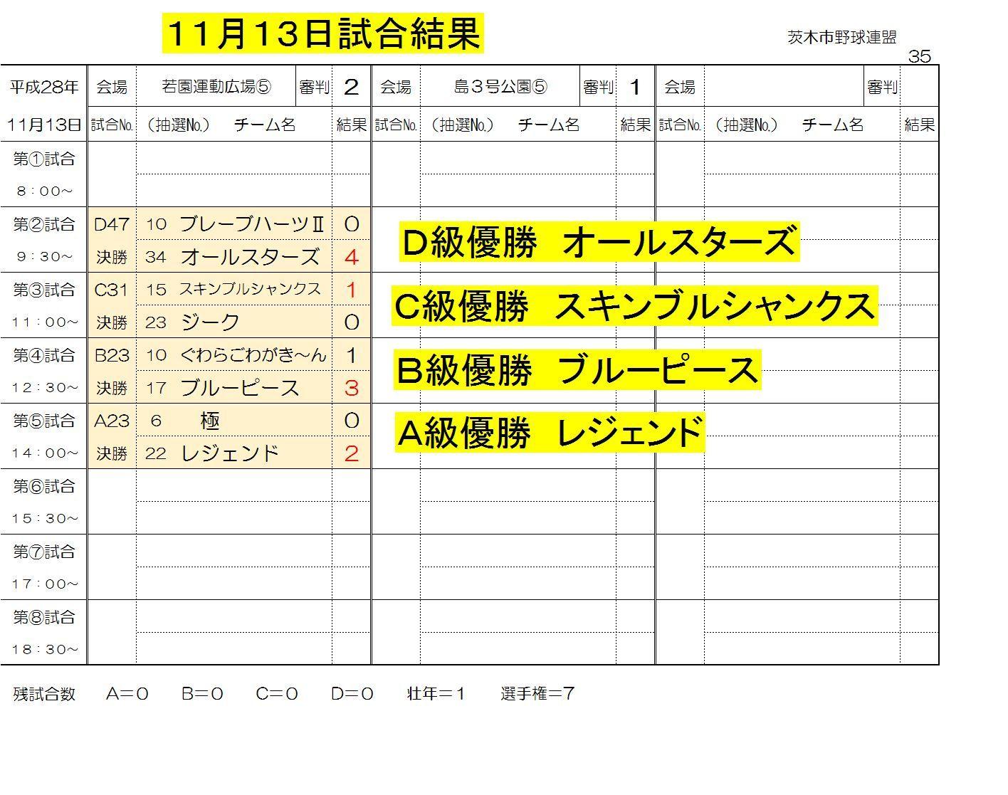 11月13日試合結果 後期大会(一般)
