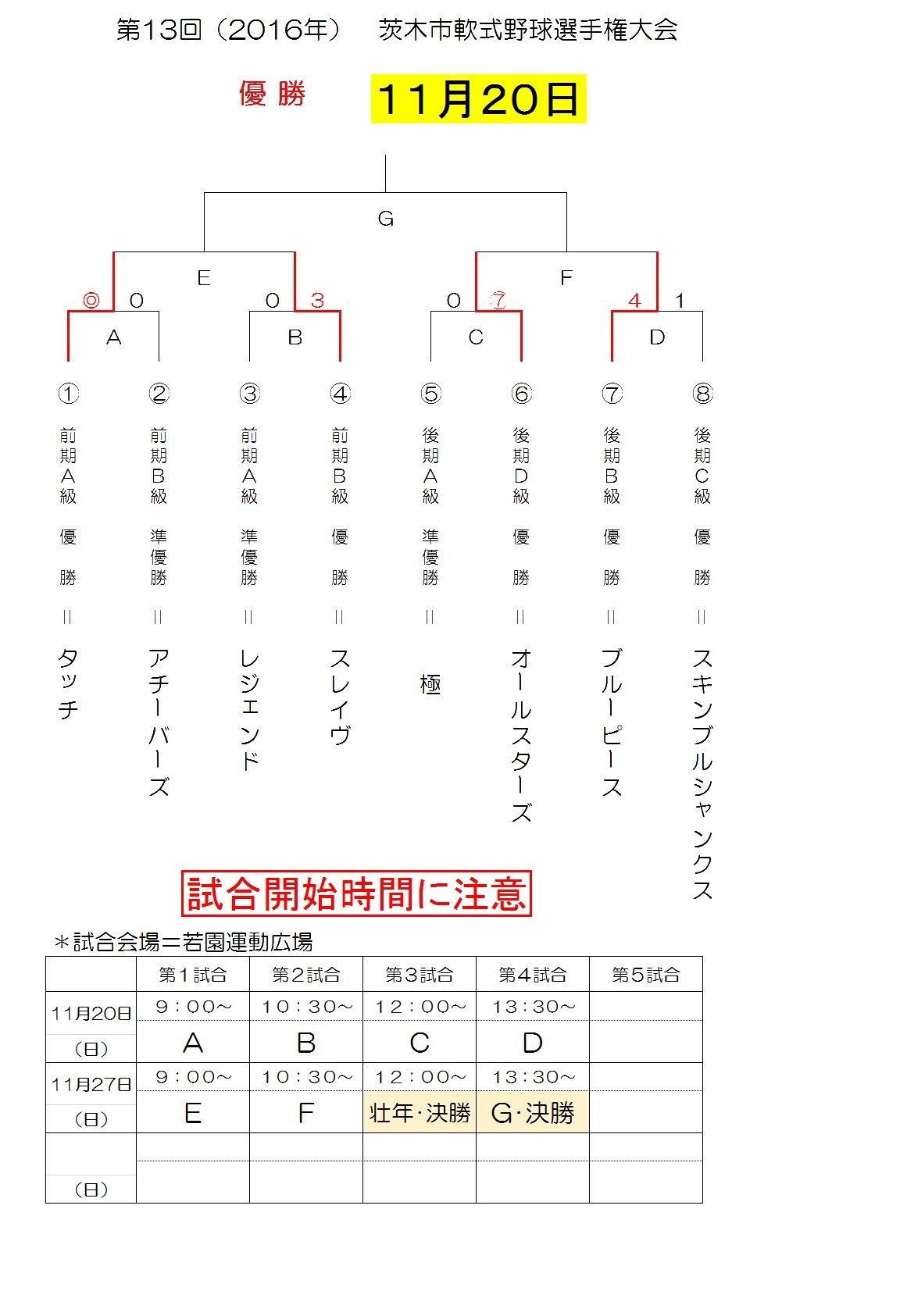 茨木選手権大会山表