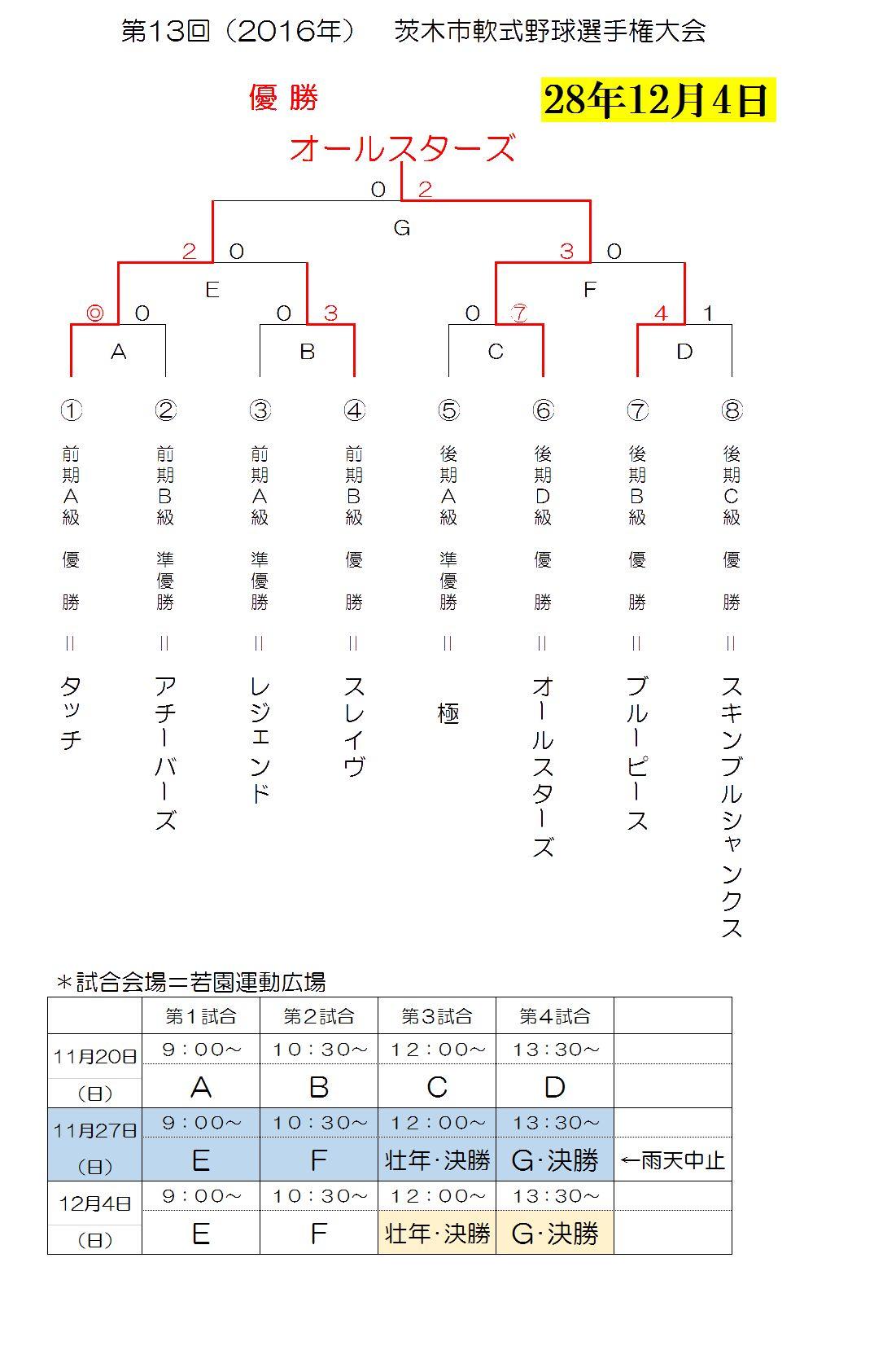茨木選手権山表281204