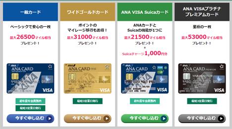 最大53,000マイル相当がプレゼントされるANA VISA/ANA VISA Suicaカードの入会キャンペーン2