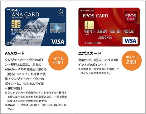 ENEOSでんきの利用ならクレジットカード会社のポイントとは別に貯まります!