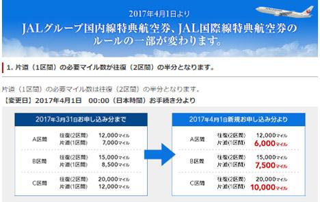 JALは、特典航空券ルール変更を発表!使いやすく改善されます。