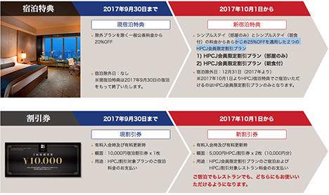 ヒルトン・プレミアムクラブ・ジャパンは会員特典変更を発表、これは嬉しい変更です!