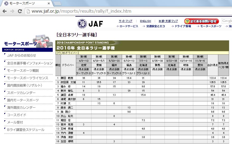 JN6 ranking (1)