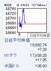 6月8日株価情報②