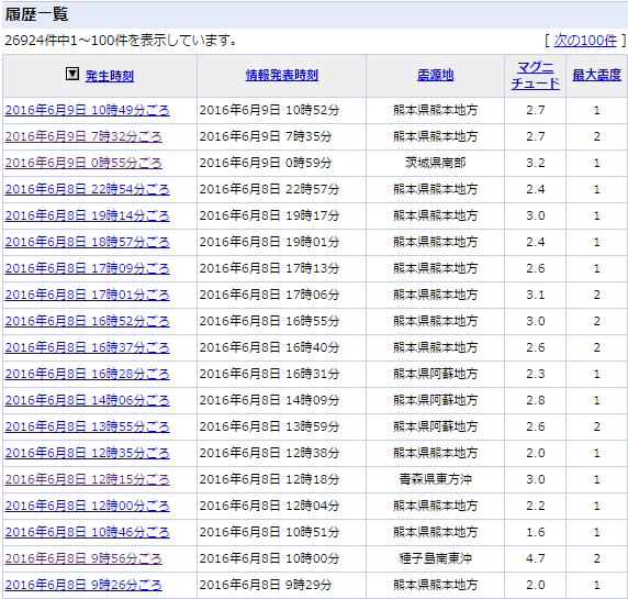 6月9日地震画像