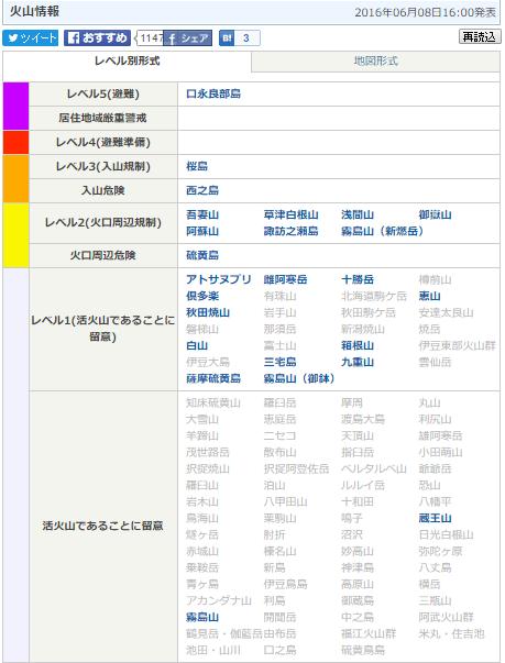 6月9日火山掲載記事