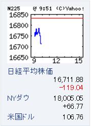 6月9日株価