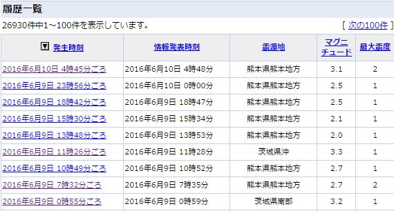 6月10日地震情報