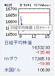 6月10日株情報
