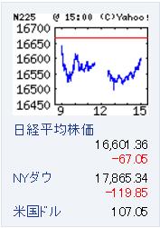 6月11日株情報