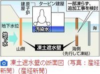 6月13日ニュース画像