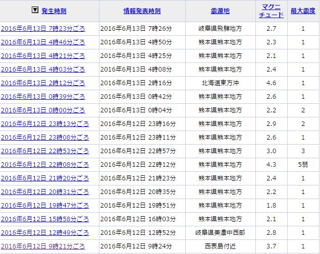 6月13日地震画像①