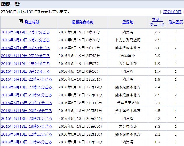 6月19日地震①