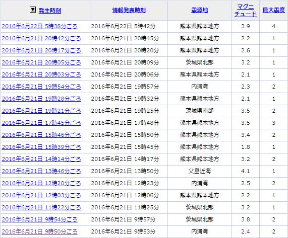 21日地震①