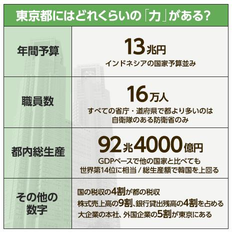2016-05-toukyou01