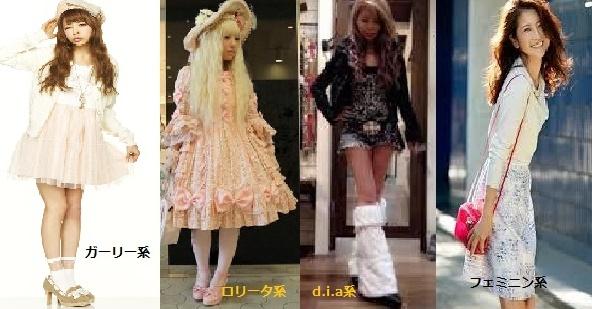 合成ファッション