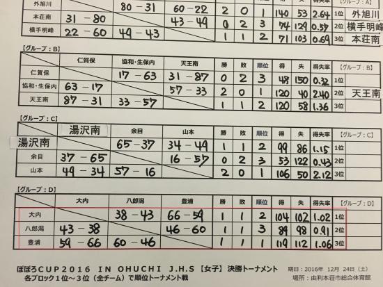ぽぽろカップ 054