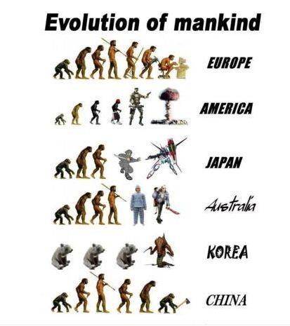 20160813 人類の進化