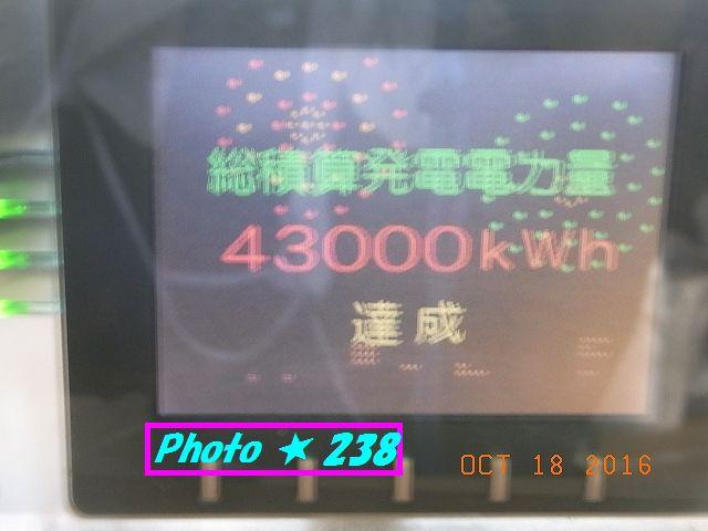 43000KWh