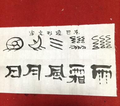 東巴像形文字