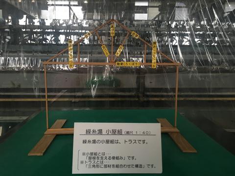 0991-トラスの模型