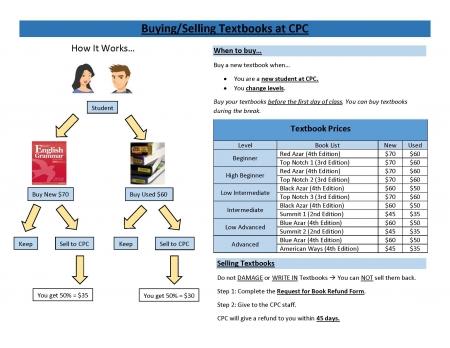 CPCtextbook.jpg