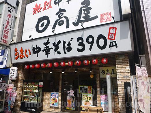 麺チェーン店総選挙20位046