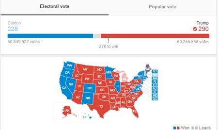 electoral2016.jpg