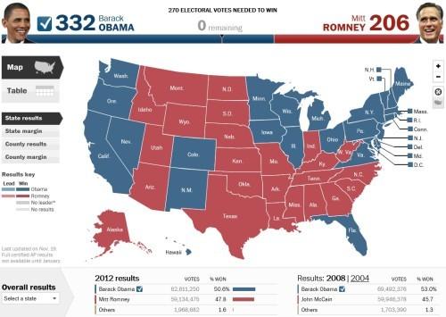 2012election-e1450186269410.jpg