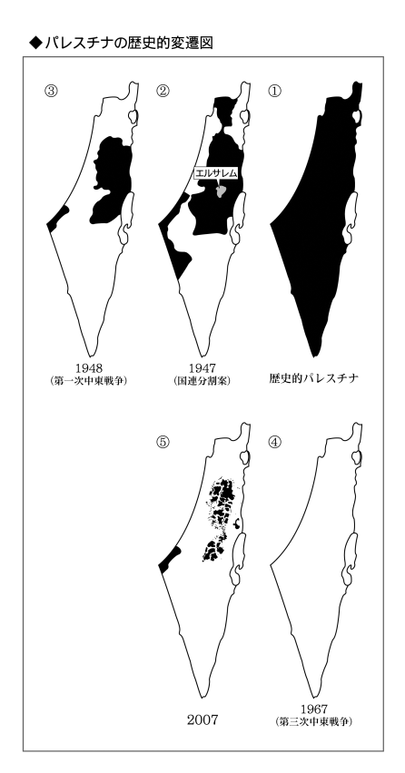 「パレスチナの歴史的変遷図」 白抜きがイスラエル領土および占領地