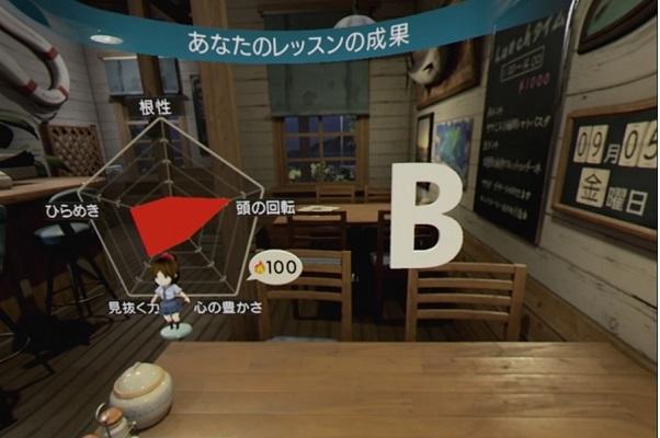 PS4 PSVR PlayStationVR専用ソフト サマーレッスン summer Lesson プレイ日記 3周目