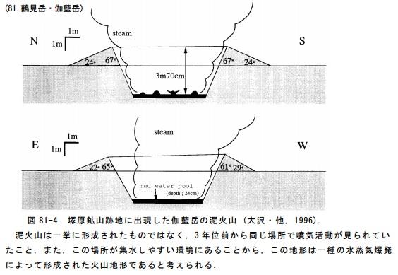 火山水蒸気爆発2