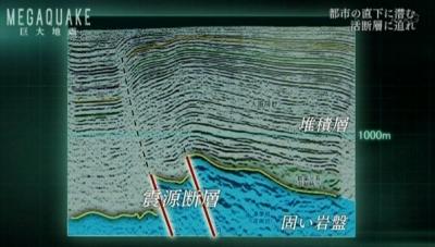 次の直下地震6