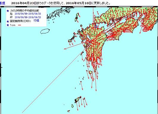 熊本地震予知7