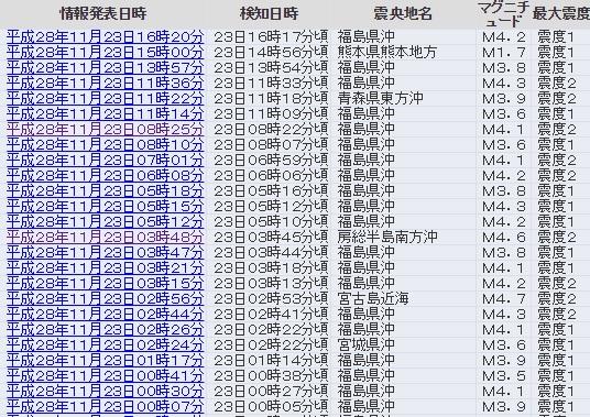 201611231620福島県沖