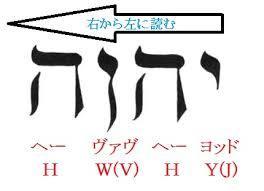 聖なる四文字=テトラグラマトン