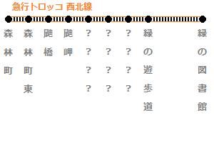 自作ゲーム駅表4_新