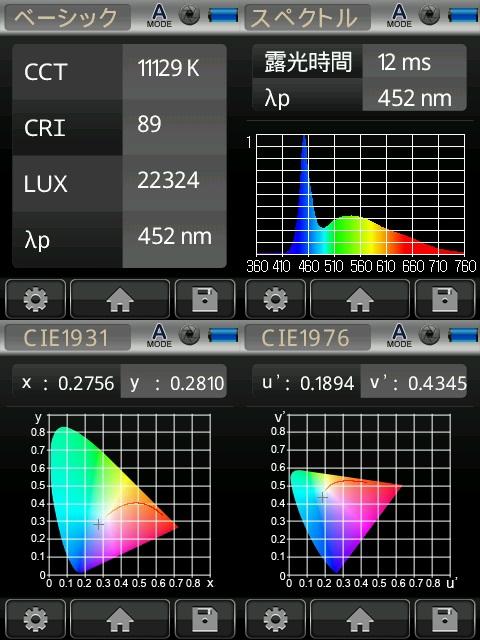 pixie_spectra ch2