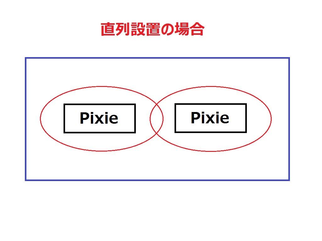 Pixie直列1