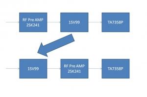 replace att pin D 23423423