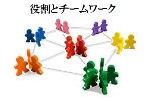 役割とチームワーク