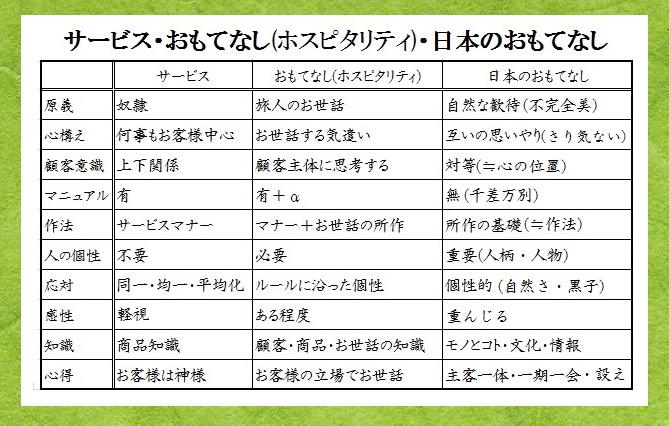 サービス・おもてなし(ホスピタリティ・日本)和紙