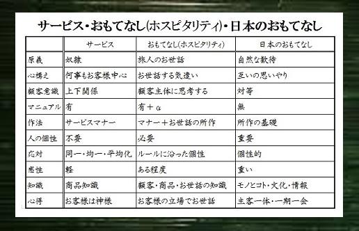 サービスと日本独自のおもてなし和紙枠