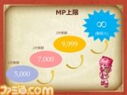 極限 MP上限 57381c857590d