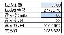 すぐたま楽天還元マイル計算表