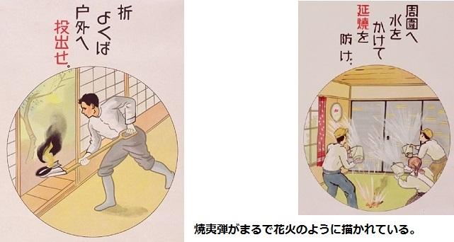 焼夷弾対策のポスター