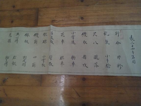 1609_柳剛流柔術目録