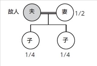 2016-12-08 相続税1_0.jpg